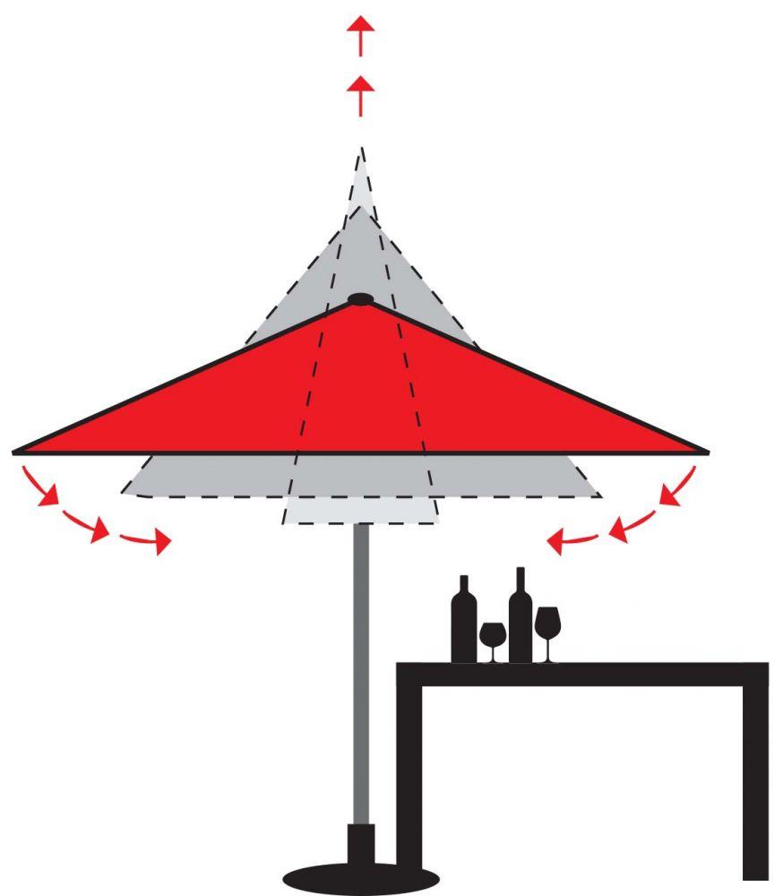 Slunečník Telestar 400x400 cm Profi Line Doppler