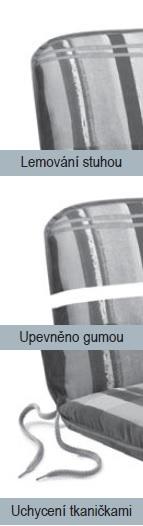 Polstr BASIC 129 lehátko Doppler